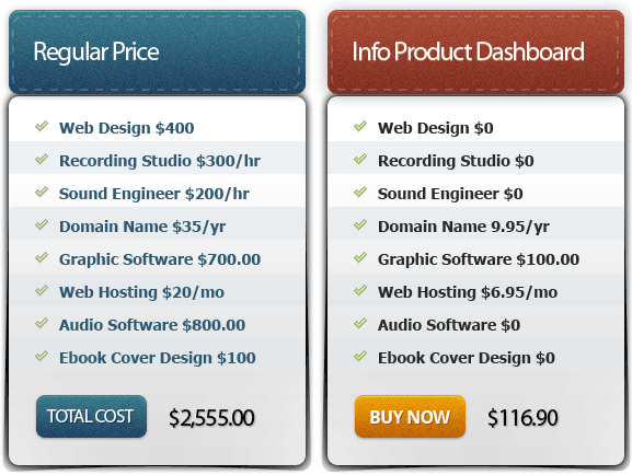 Marlon sanders info product dashboard do you value information or do you not does experience count or does it not do you value avoiding mistakes how much does bad information cost you fandeluxe Images